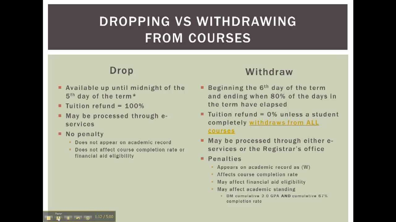 what-happens-to-student-loans-if-you-withdraw-understanding-drop-vs-withdraw