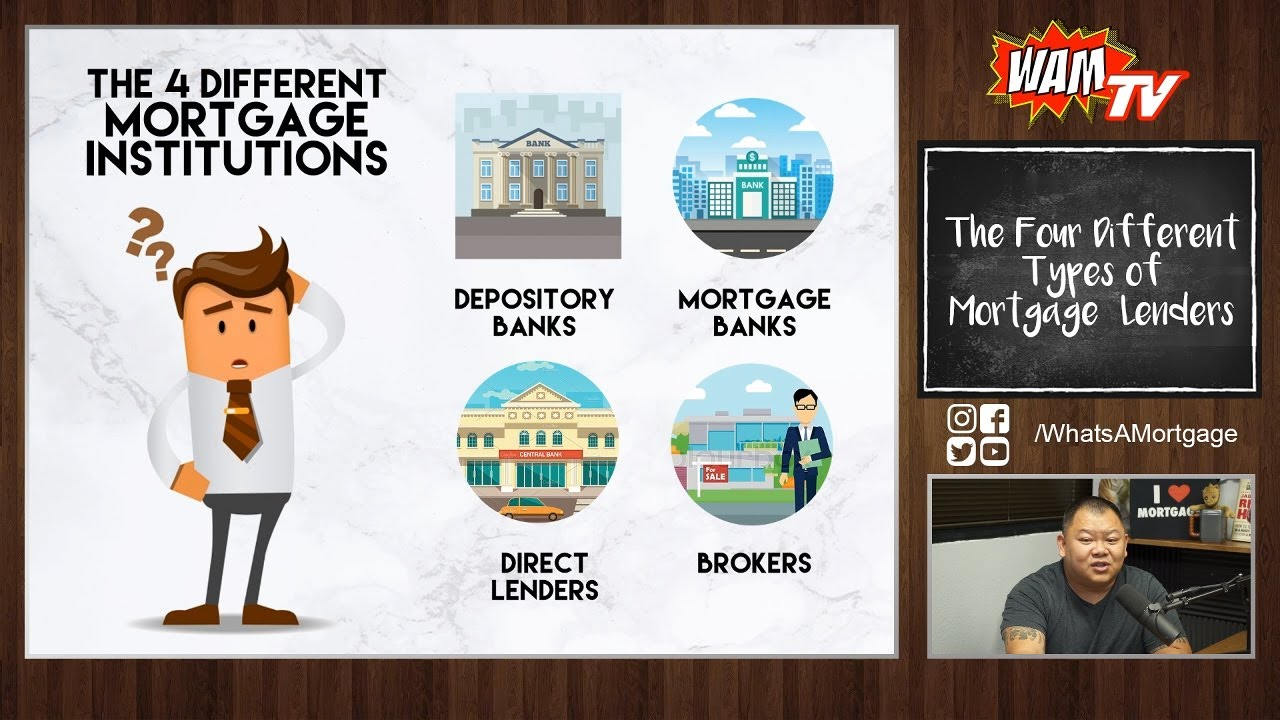 union-home-mortgage-review-the-4-different-types-of-mortgage-lenders