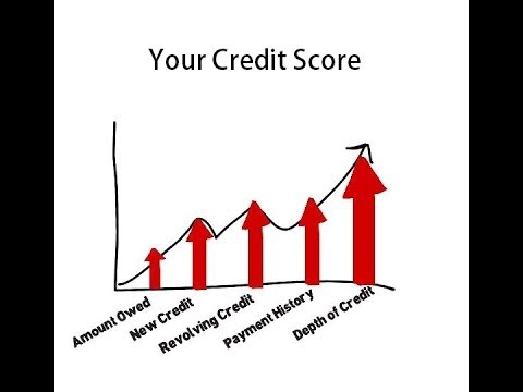 is-656-a-good-credit-score-first-time-home-buyer-building-a-good-credit-score-upgrade-my-credit-817-886-0302