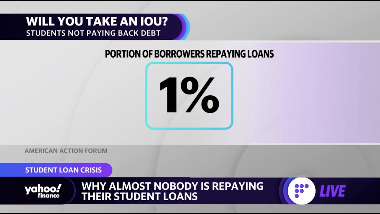 student-loans-texas-almost-nobody-is-repaying-their-student-loans