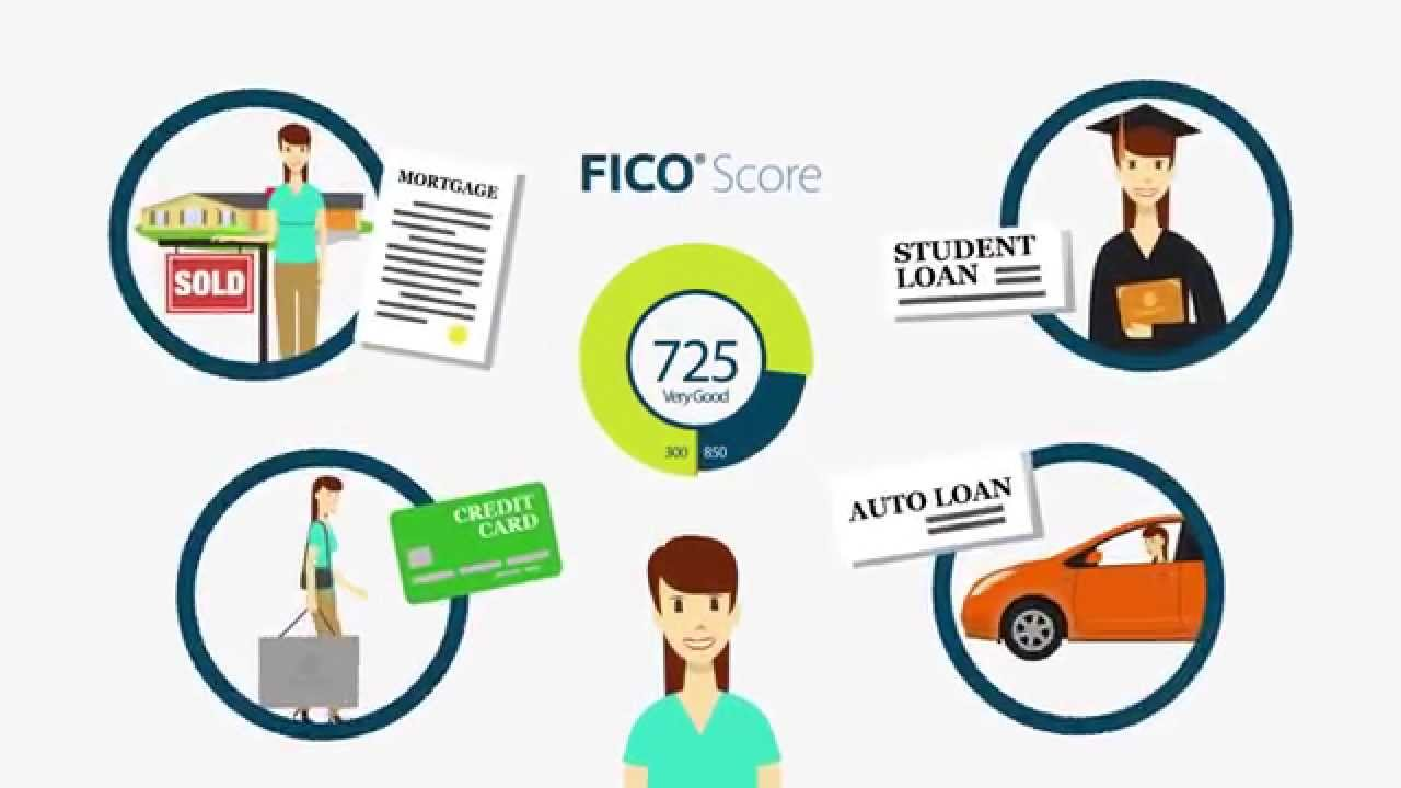 643-credit-score-what-is-a-fico-score-fico-credit-education-series