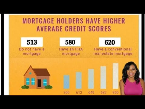 788-credit-score-what-credit-score-is-needed-to-buy-a-house-firsttimehomebuyer