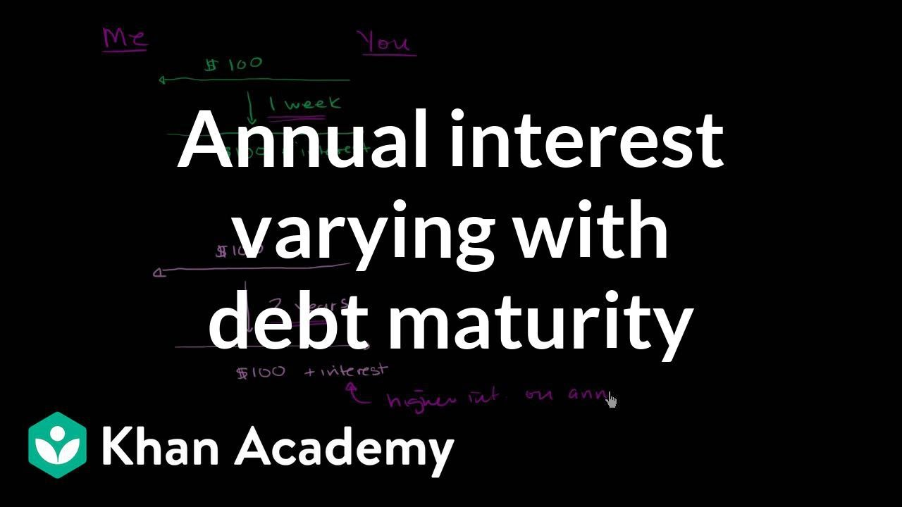 loan-maturity-annual-interest-varying-with-debt-maturity