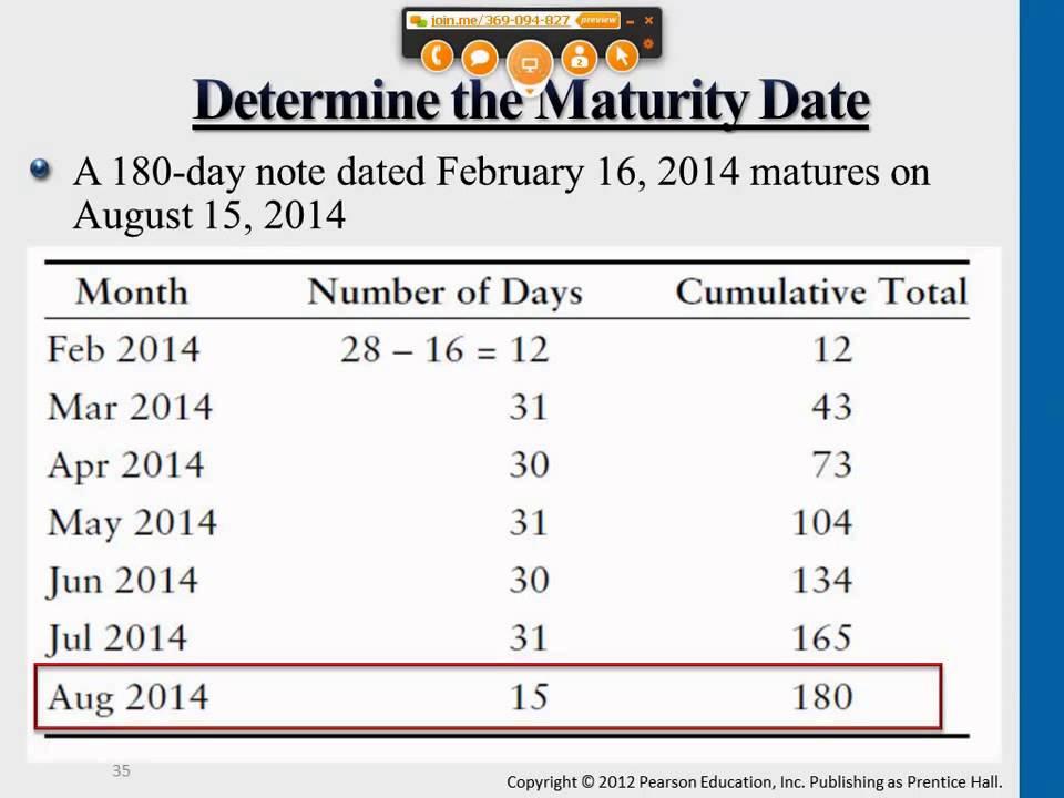 loan-maturity-date-introduction-to-financial-accounting-determine-the-maturity-date-professor-victoria-chiu