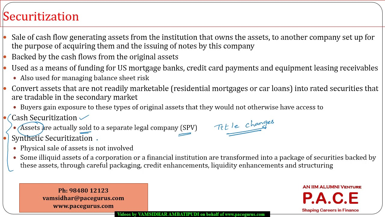 superior-loan-servicing-an-introduction-to-securitization