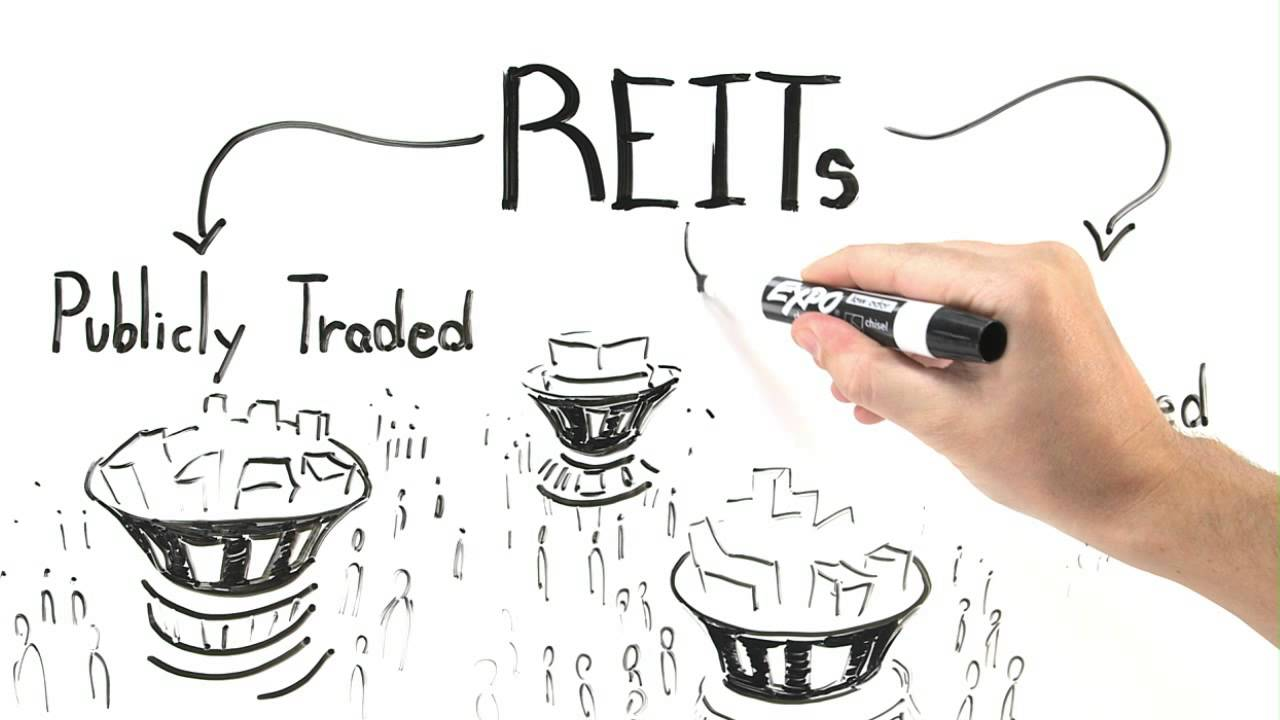 rei-investing-how-do-reits-work