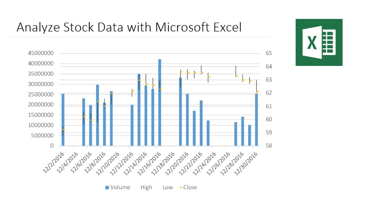 stock-market-project-example-analyze-stock-data-with-microsoft-excel