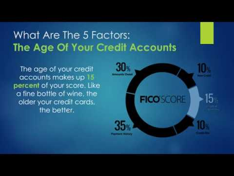 786-credit-score-how-to-repair-credit-score-with-fes-786-443-9326