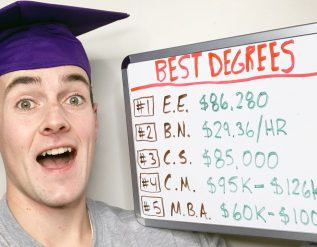 5-best-college-degrees-for-a-high-paying-job