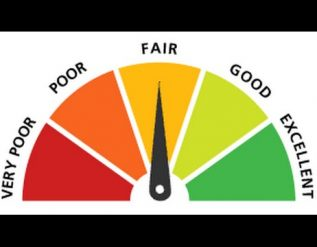 the-frustrating-600-credit-score-integrity-credit-solutions