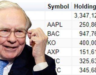 what-is-warren-buffett-buying-now-top-5-stocks-he-owns