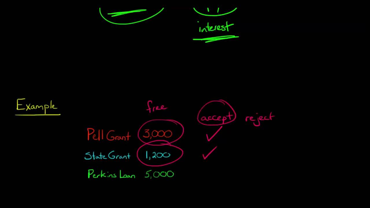grant-vs-loan-the-difference-between-a-grant-and-a-student-loan