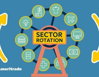 sector-investing-strategies-sector-rotation-stocks-to-watch-during-a-recession-or-recovery