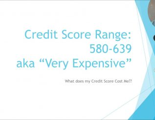 is-639-a-good-credit-score-the-cost-of-bad-credit-score-range-580-639