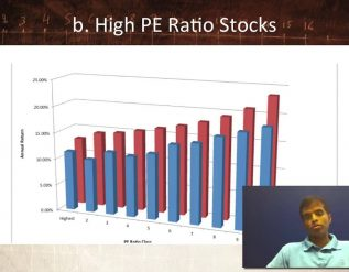 garp-investing-session-19-growth-investing-growth-at-a-reasonable-price-garp