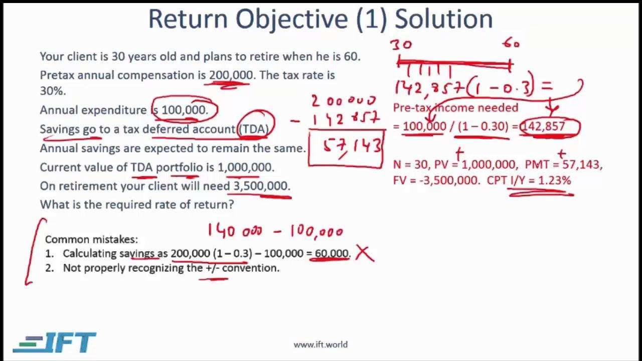 level-3-investing-2019-level-iii-cfa-managing-individual-investor-portfolios