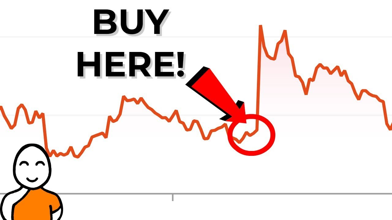 stock-market-buy-low-sell-high-%f0%9f%92%8e-why-is-it-hard-to-buy-low-and-sell-high-%e2%9d%93-how-to-make-money-with-stocks-%f0%9f%92%8e