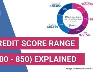 820-credit-score-credit-score-range-300-850-explained