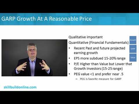 garp-investing-031-garp-growth-at-a-reasonable-price