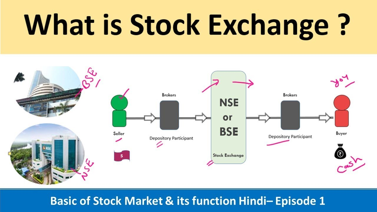 stock-market-presentations-basic-of-stock-market-its-function-what-is-stock-exchange-nse-bse-role-in-market-episode-2