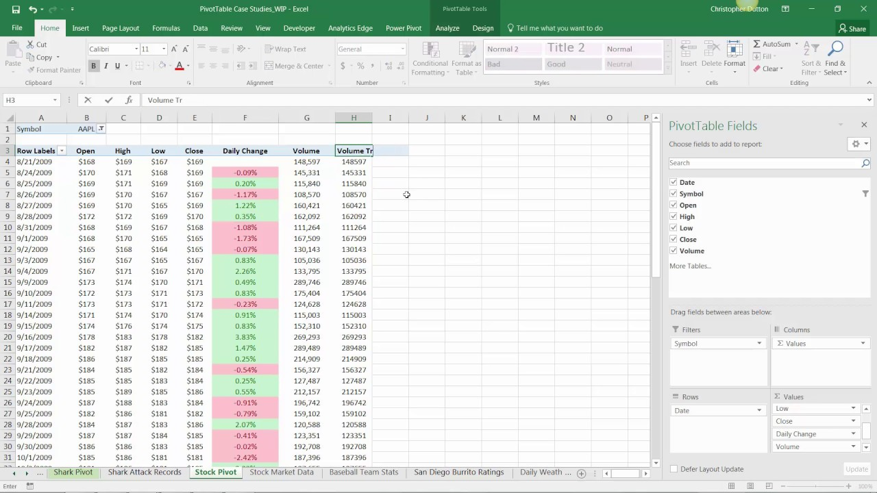 stock-market-project-example-excel-pivottable-case-study-analyzing-stock-market-data