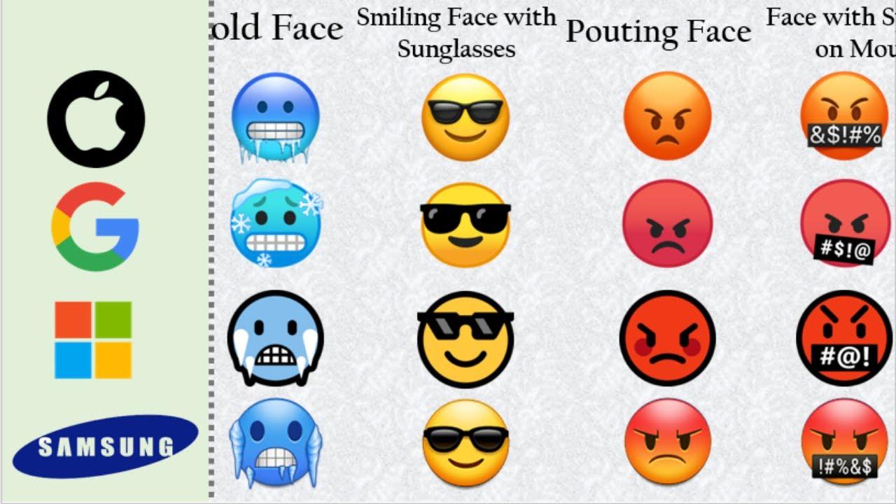 stock-market-emoji-comparison-emoji-in-different-platform-dwa