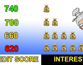 is-639-a-good-credit-score-why-raising-your-credit-score-can-save-you-money