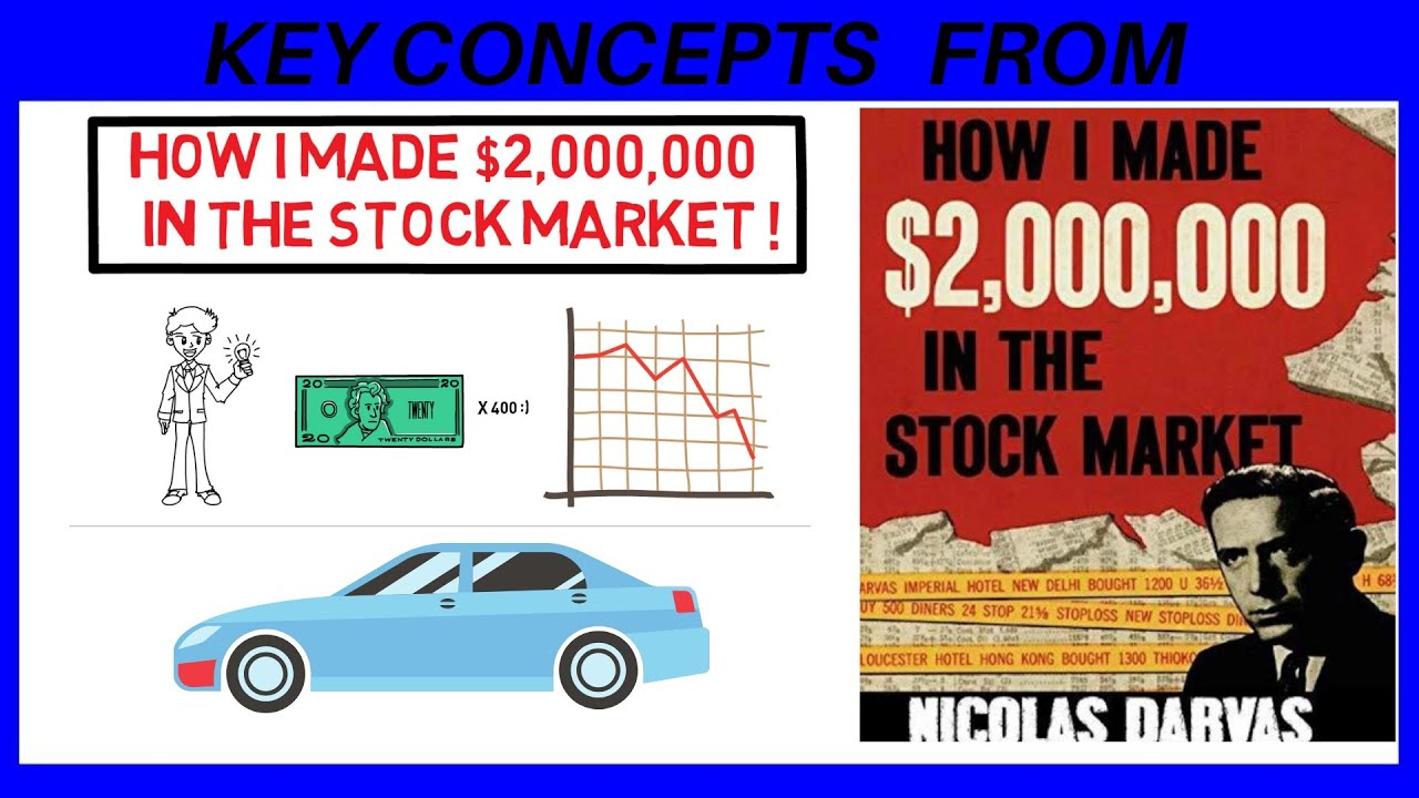 how-i-made-2000000-in-the-stock-market-how-i-made-2000000-in-the-stock-market-book-summary-by-nicolas-darvas