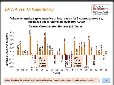 stock-market-calendar-2017-2017-a-years-of-stock-market-opportunities