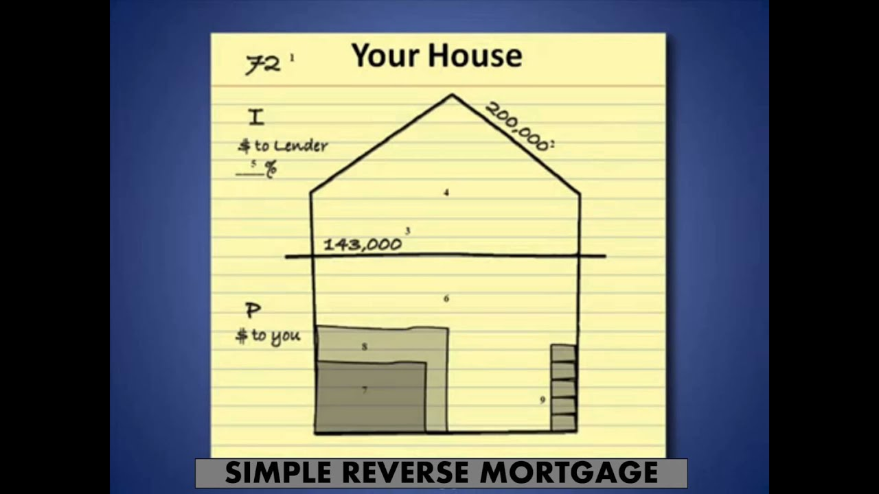 reverse-mortgage-massachusetts-how-does-a-reverse-mortgage-work