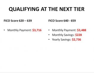 632-credit-score-credit-repair-is-it-a-cost-or-an-investment