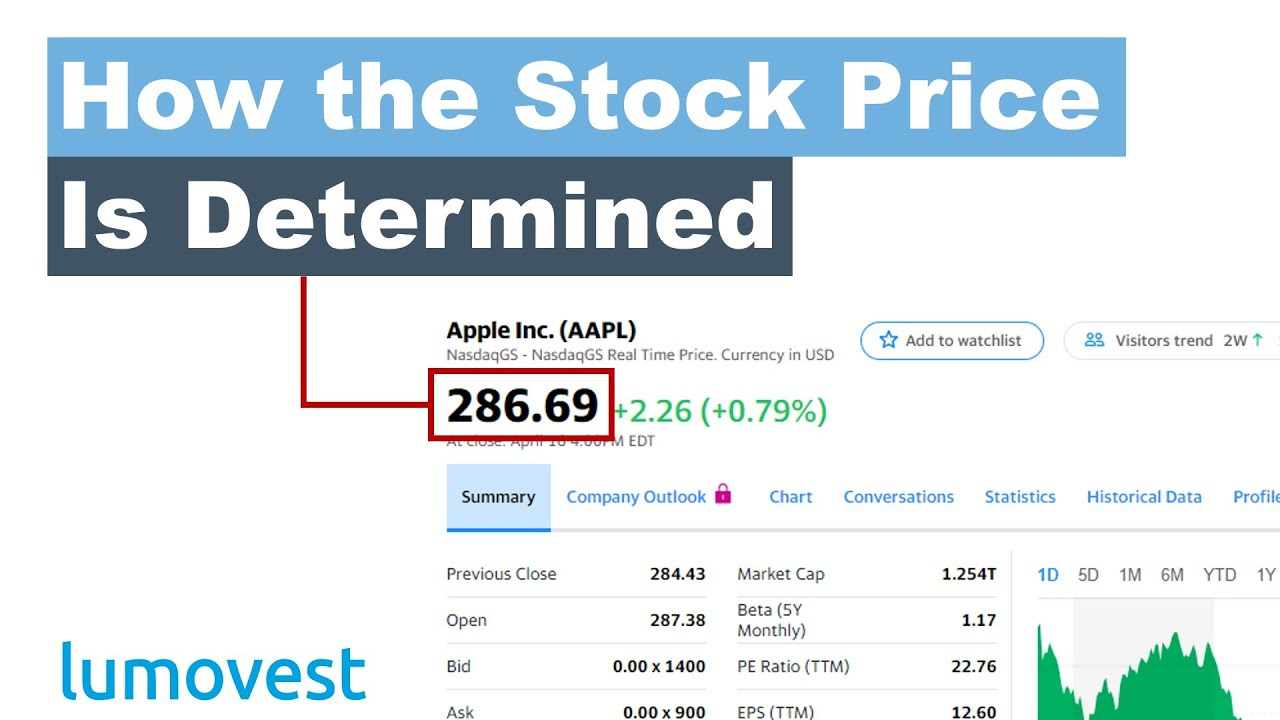 youtube-stock-market-price-how-is-the-stock-price-determined-stock-market-for-beginners-part-1-lumovest