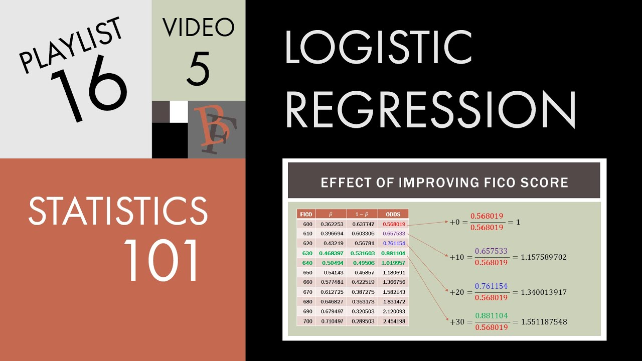 745-credit-score-statistics-101-logistic-regression-odds-ratio-for-any-interval